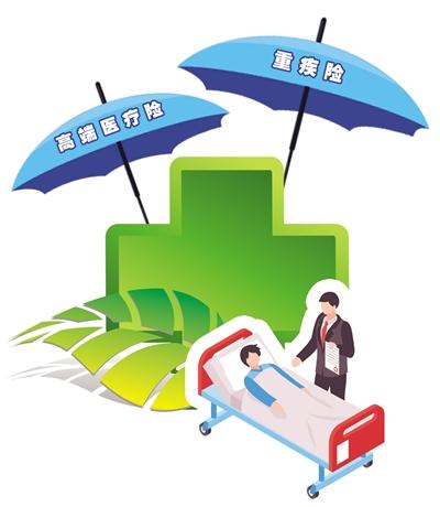 【聊聊重疾险】保险经纪人:从高端医疗险到重疾险_保险超市_互联网保险